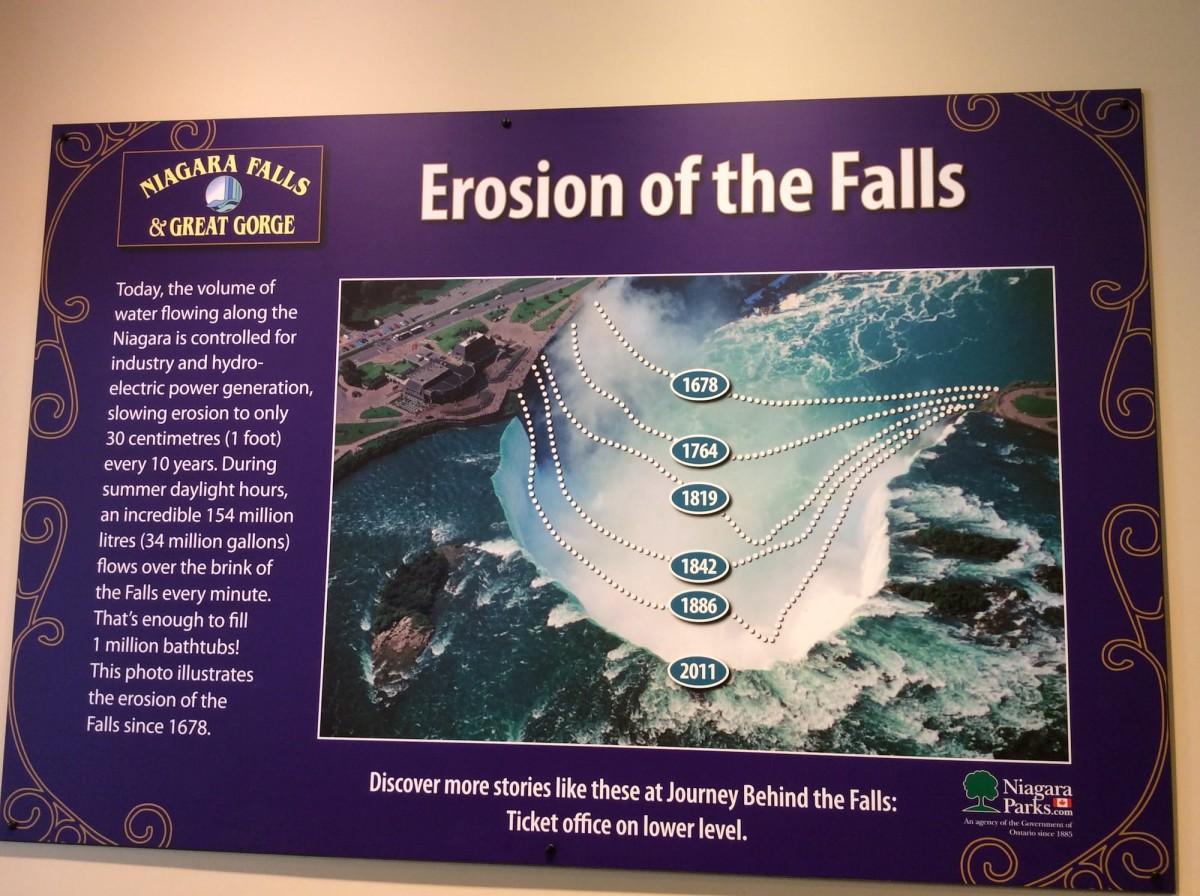 niagara-falls-ontario-kanada-16